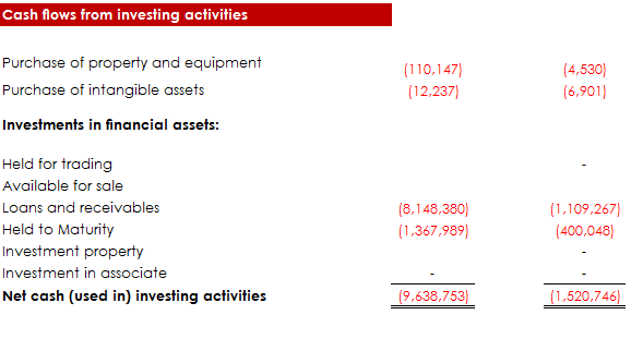 cashflow_from_investing_activities